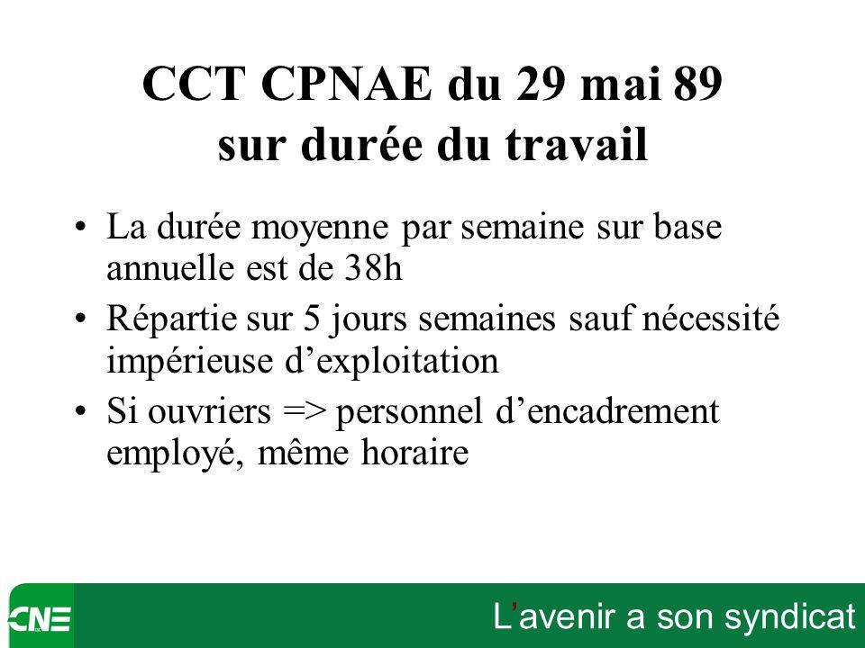 CCT CPNAE du 29 mai 89 sur durée du travail
