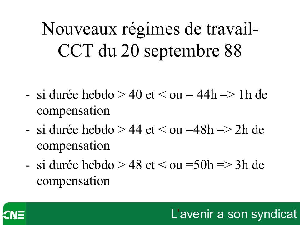 Nouveaux régimes de travail-CCT du 20 septembre 88