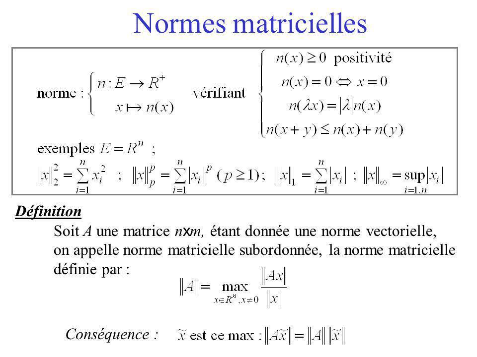 Normes matricielles Définition