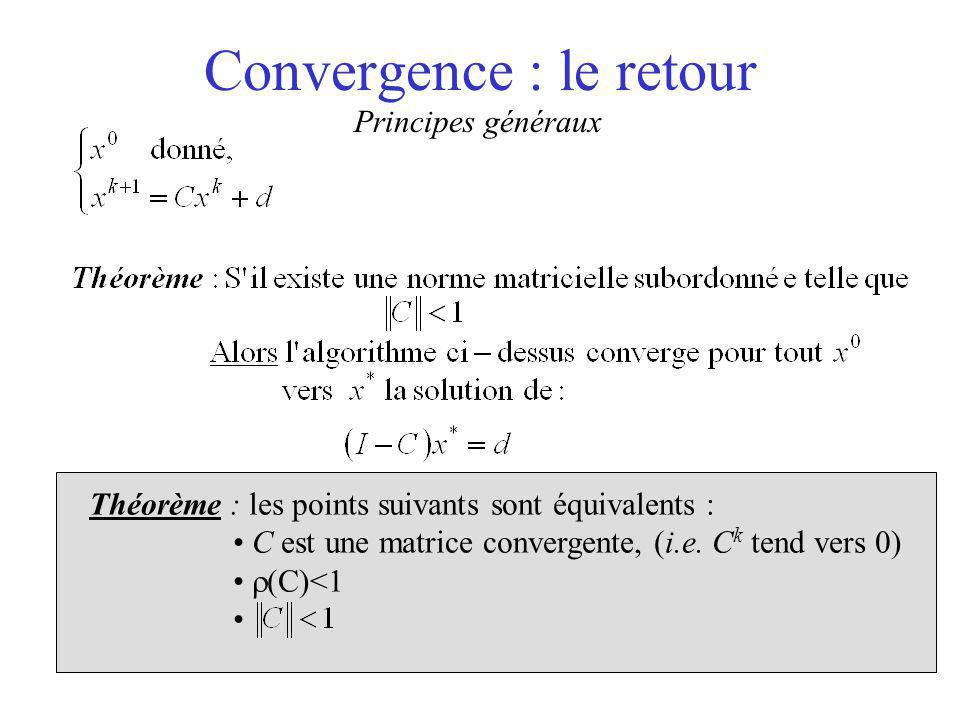 Convergence : le retour