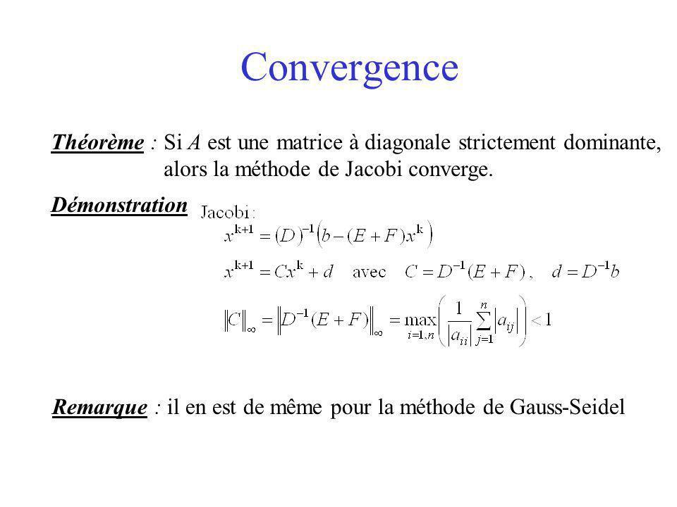 Convergence Théorème : Si A est une matrice à diagonale strictement dominante, alors la méthode de Jacobi converge.