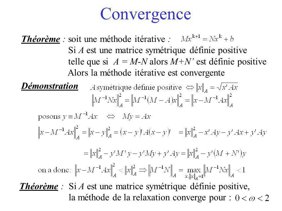 Convergence Théorème : soit une méthode itérative :
