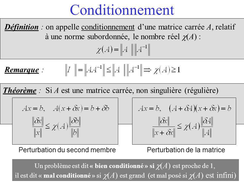 Un problème est dit « bien conditionné » si c(A) est proche de 1,