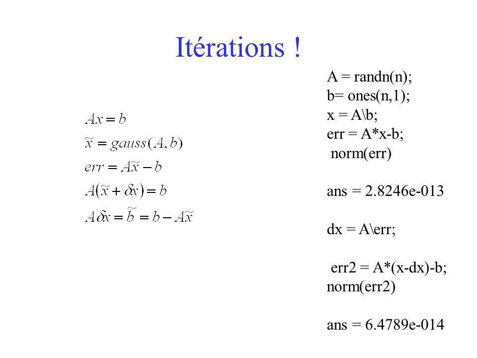 Itérations ! A = randn(n); b= ones(n,1); x = A\b; err = A*x-b;