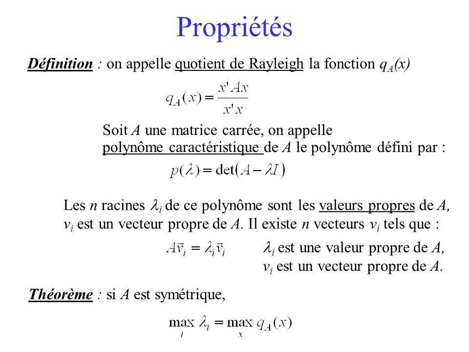 Propriétés Définition : on appelle quotient de Rayleigh la fonction qA(x) Soit A une matrice carrée, on appelle.