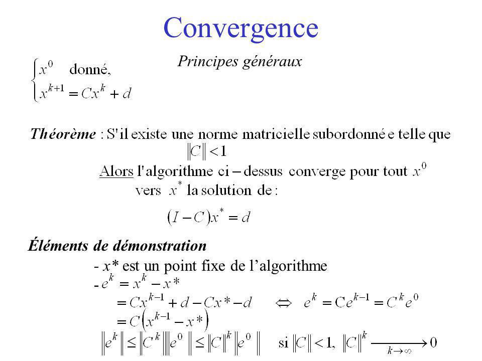 Convergence Principes généraux Éléments de démonstration