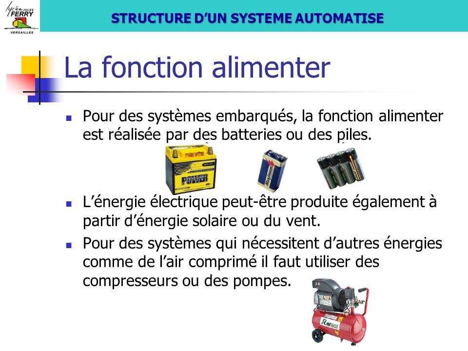 STRUCTURE D'UN SYSTEME AUTOMATISE