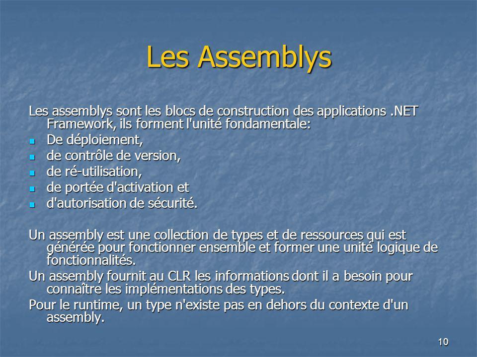 Les Assemblys Les assemblys sont les blocs de construction des applications .NET Framework, ils forment l unité fondamentale: