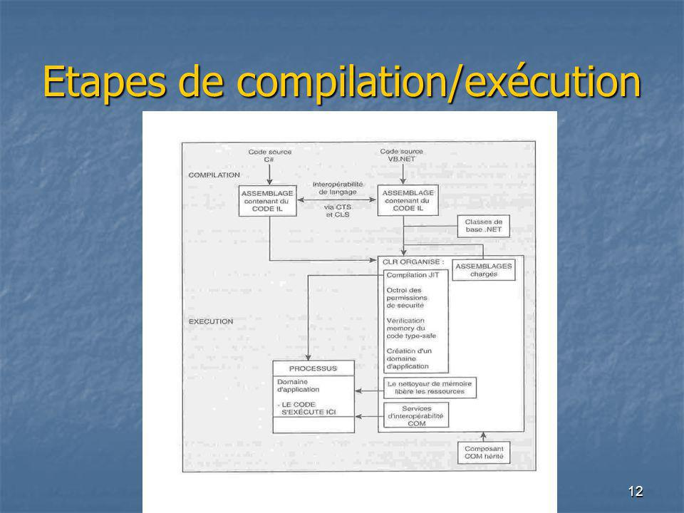 Etapes de compilation/exécution