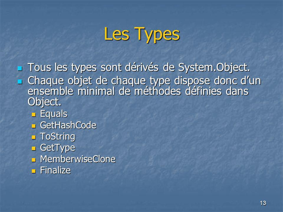 Les Types Tous les types sont dérivés de System.Object.