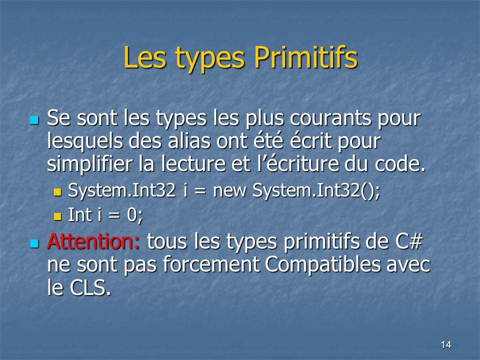 Les types Primitifs Se sont les types les plus courants pour lesquels des alias ont été écrit pour simplifier la lecture et l'écriture du code.