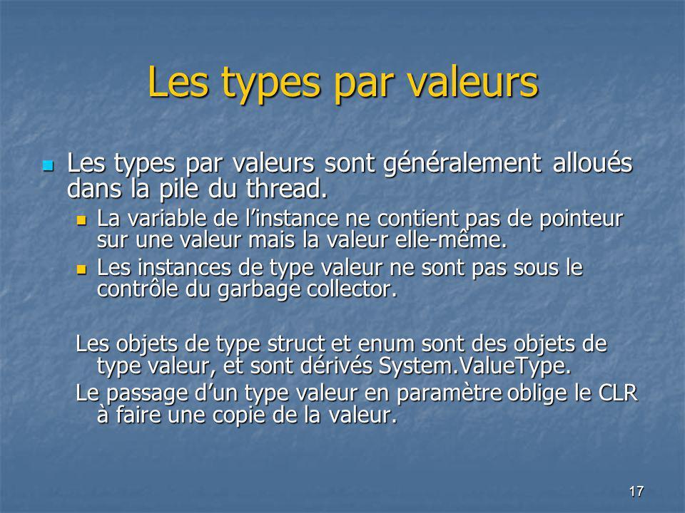 Les types par valeurs Les types par valeurs sont généralement alloués dans la pile du thread.