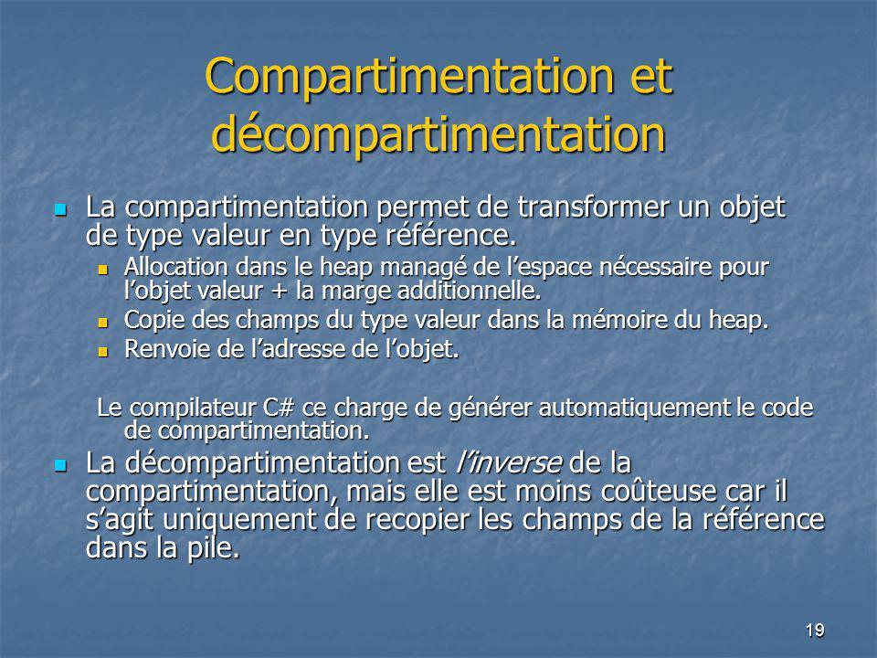 Compartimentation et décompartimentation
