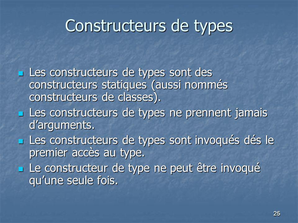 Constructeurs de types