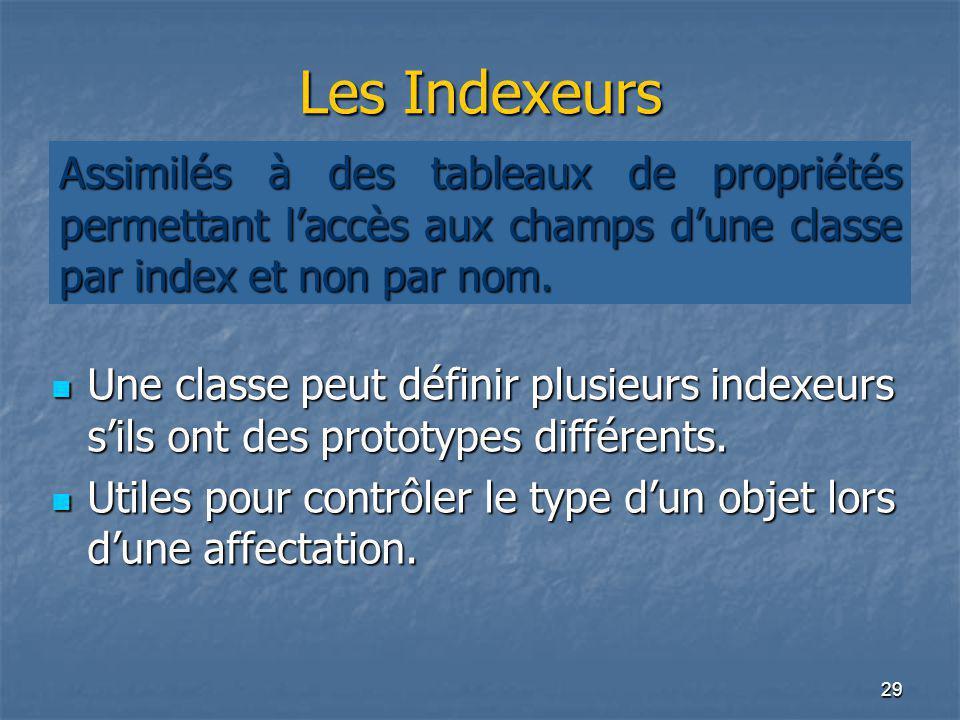 Les Indexeurs Assimilés à des tableaux de propriétés permettant l'accès aux champs d'une classe par index et non par nom.