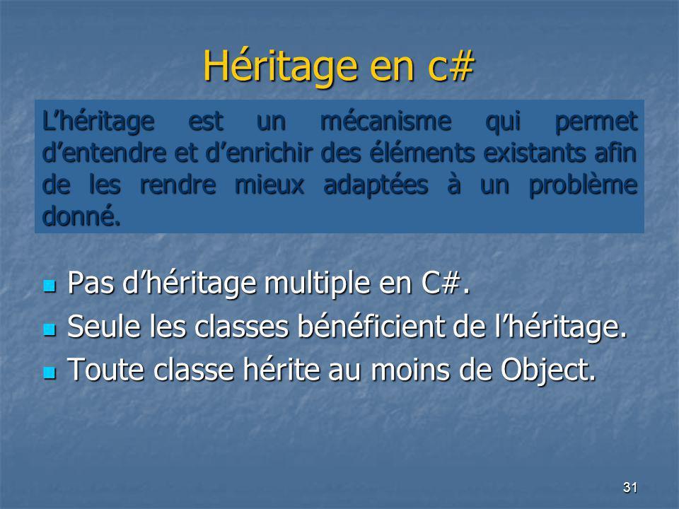 Héritage en c# Pas d'héritage multiple en C#.