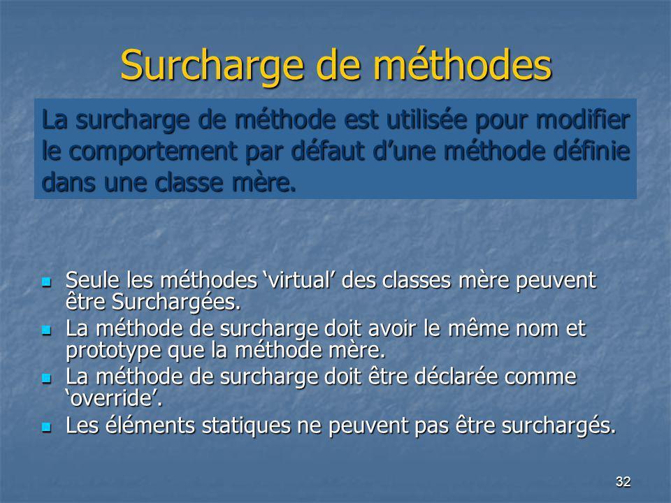 Surcharge de méthodes La surcharge de méthode est utilisée pour modifier le comportement par défaut d'une méthode définie dans une classe mère.