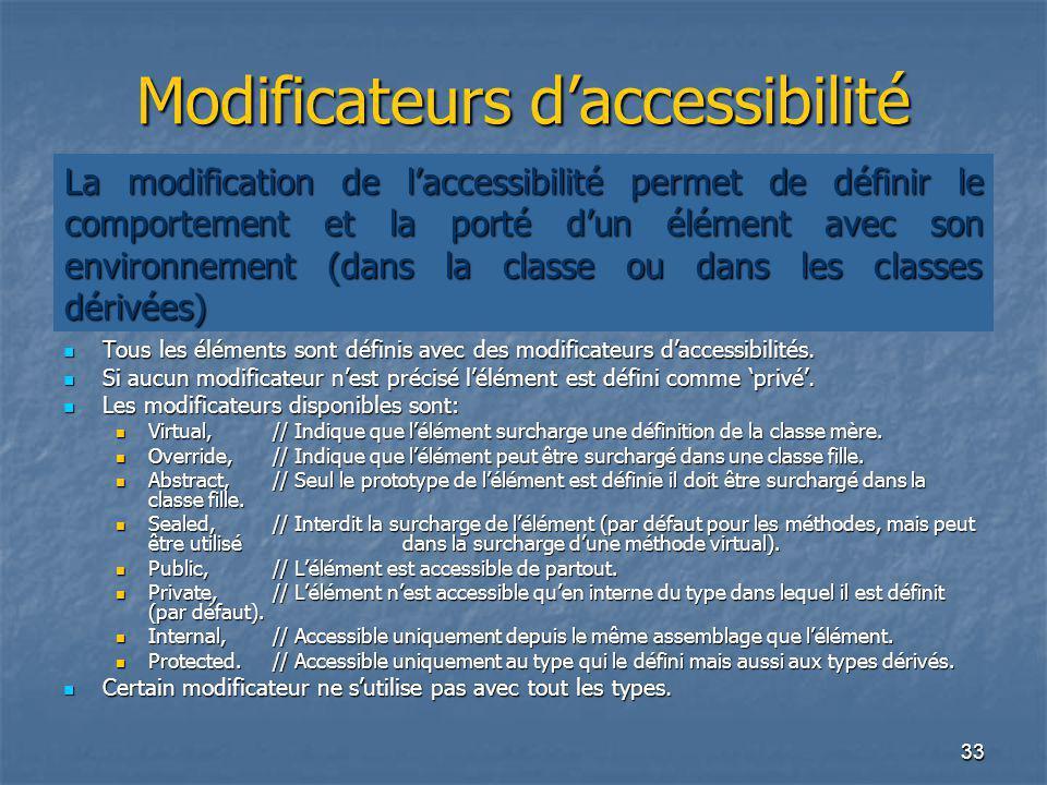 Modificateurs d'accessibilité