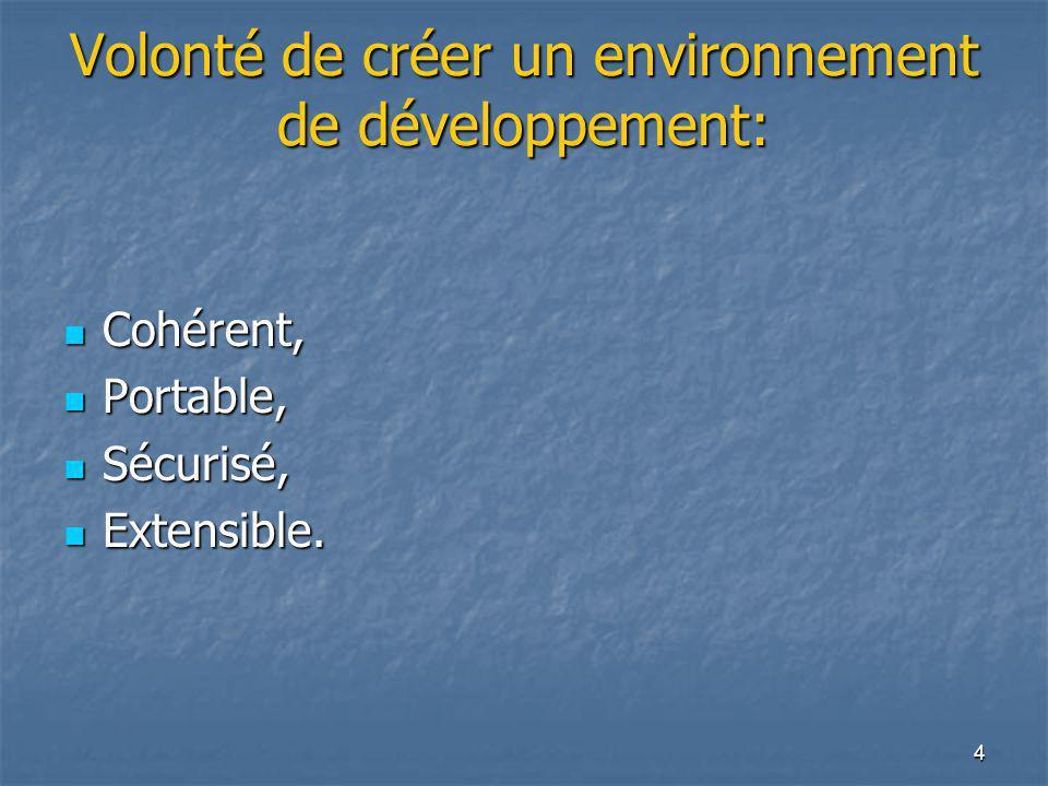 Volonté de créer un environnement de développement: