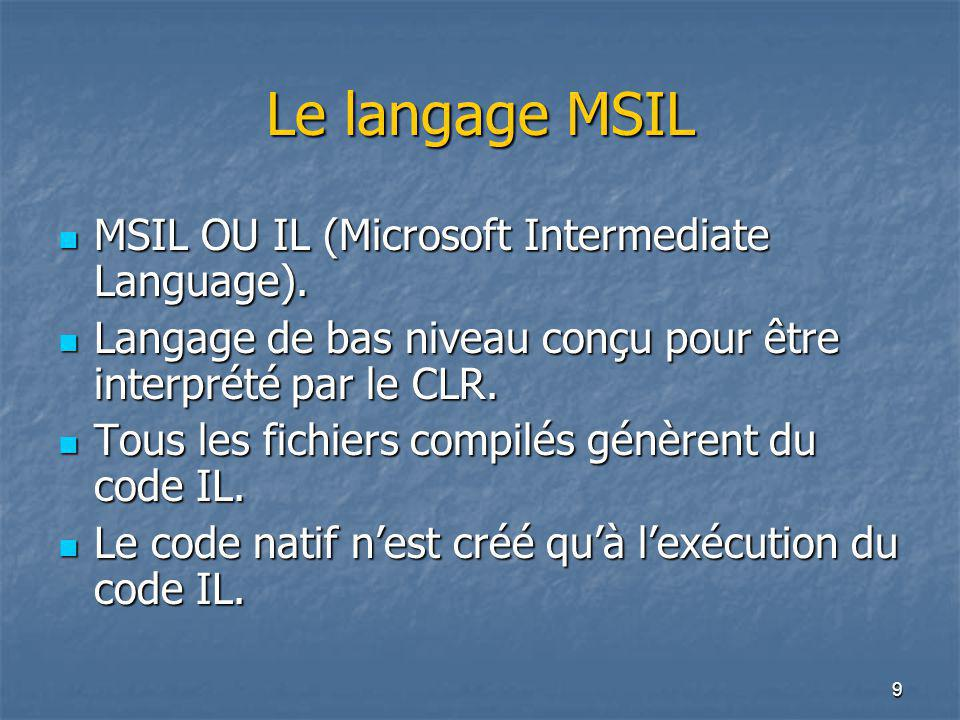 Le langage MSIL MSIL OU IL (Microsoft Intermediate Language).
