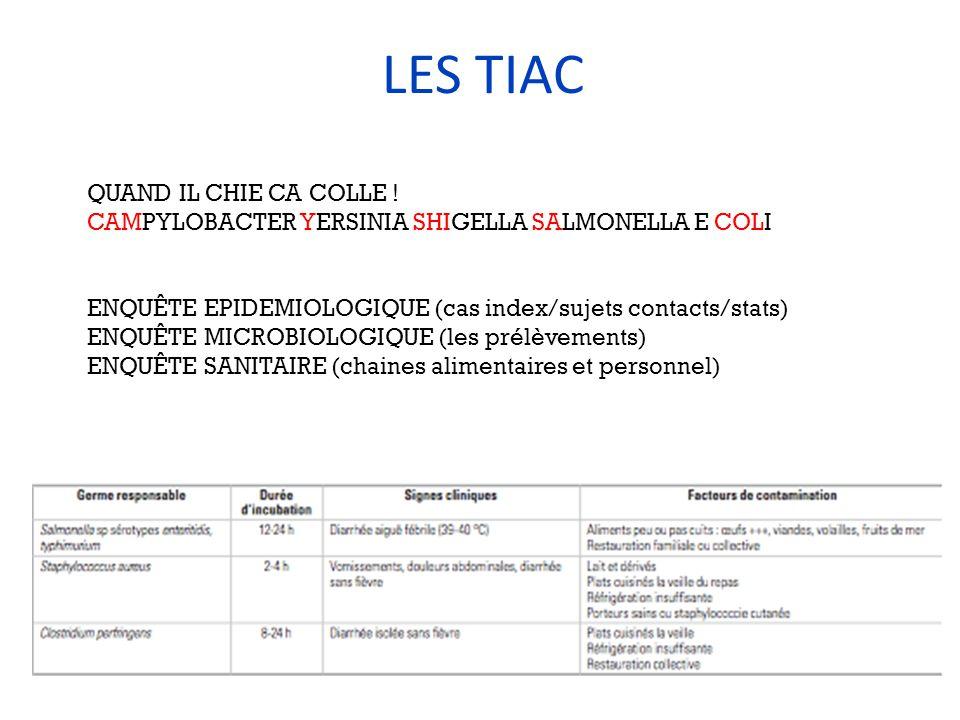 LES TIAC QUAND IL CHIE CA COLLE !