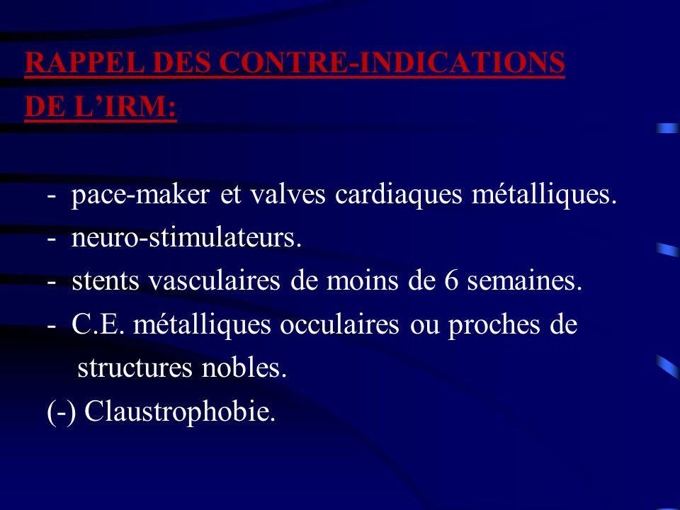 RAPPEL DES CONTRE-INDICATIONS