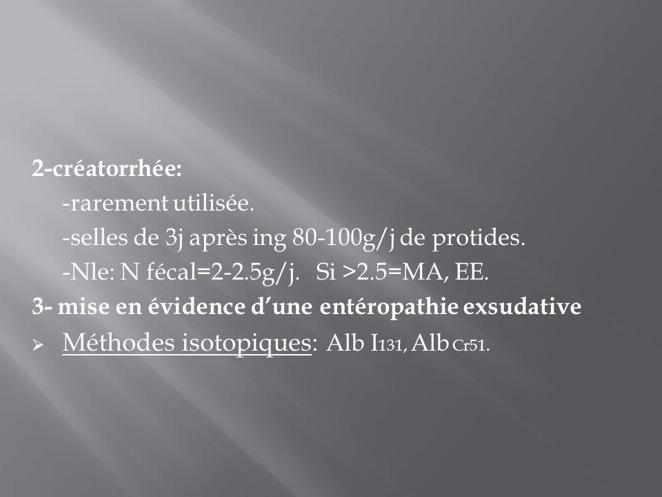 Méthodes isotopiques: Alb I131, Alb Cr51.