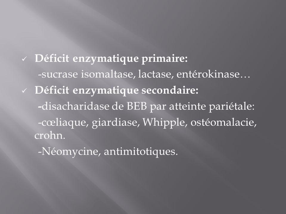 Déficit enzymatique primaire: