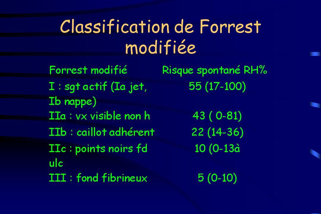 Classification de Forrest modifiée