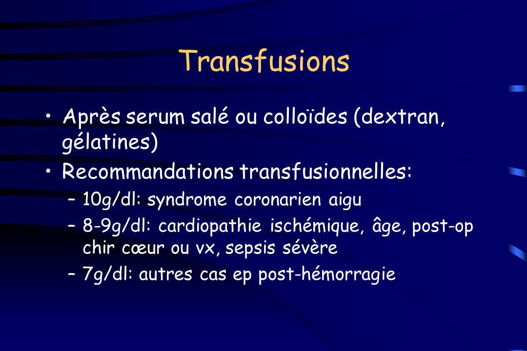 Transfusions Après serum salé ou colloïdes (dextran, gélatines)