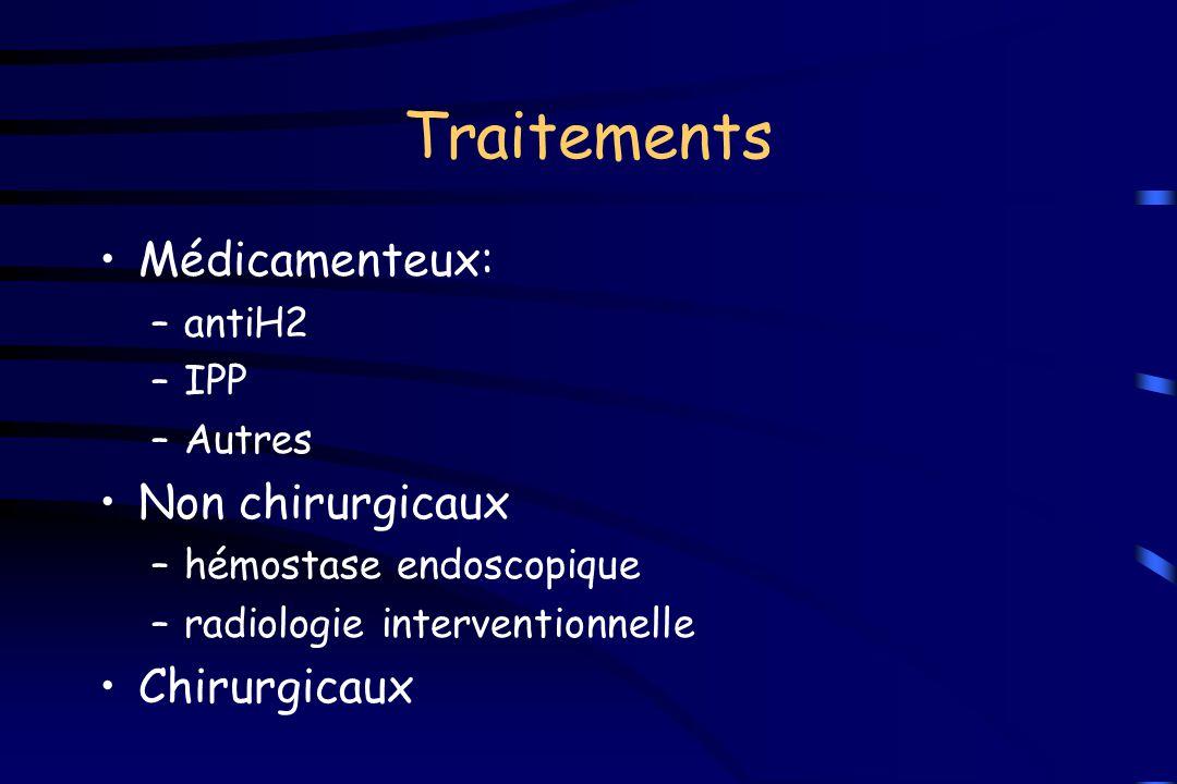 Traitements Médicamenteux: Non chirurgicaux Chirurgicaux antiH2 IPP