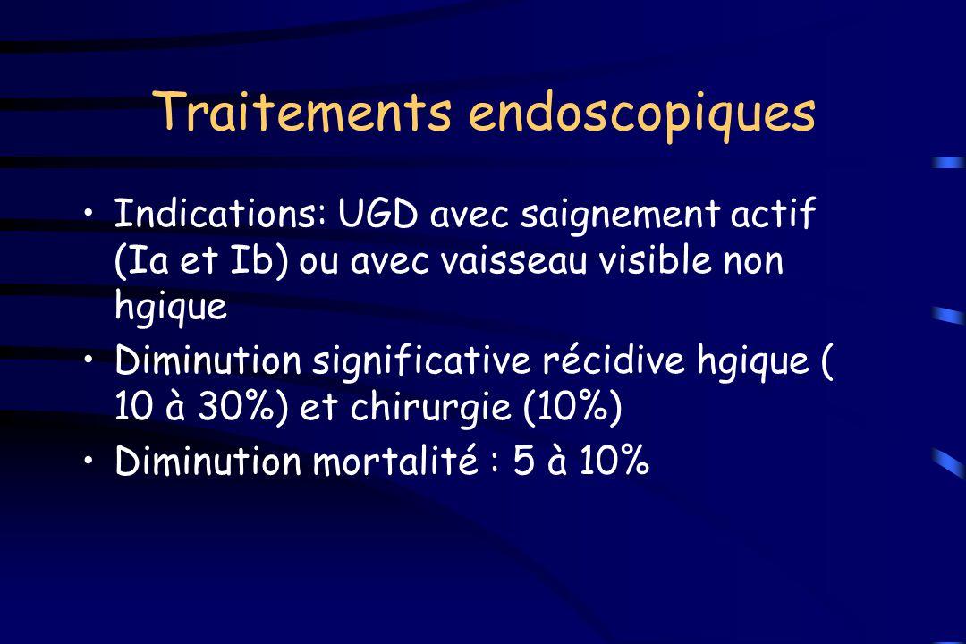 Traitements endoscopiques
