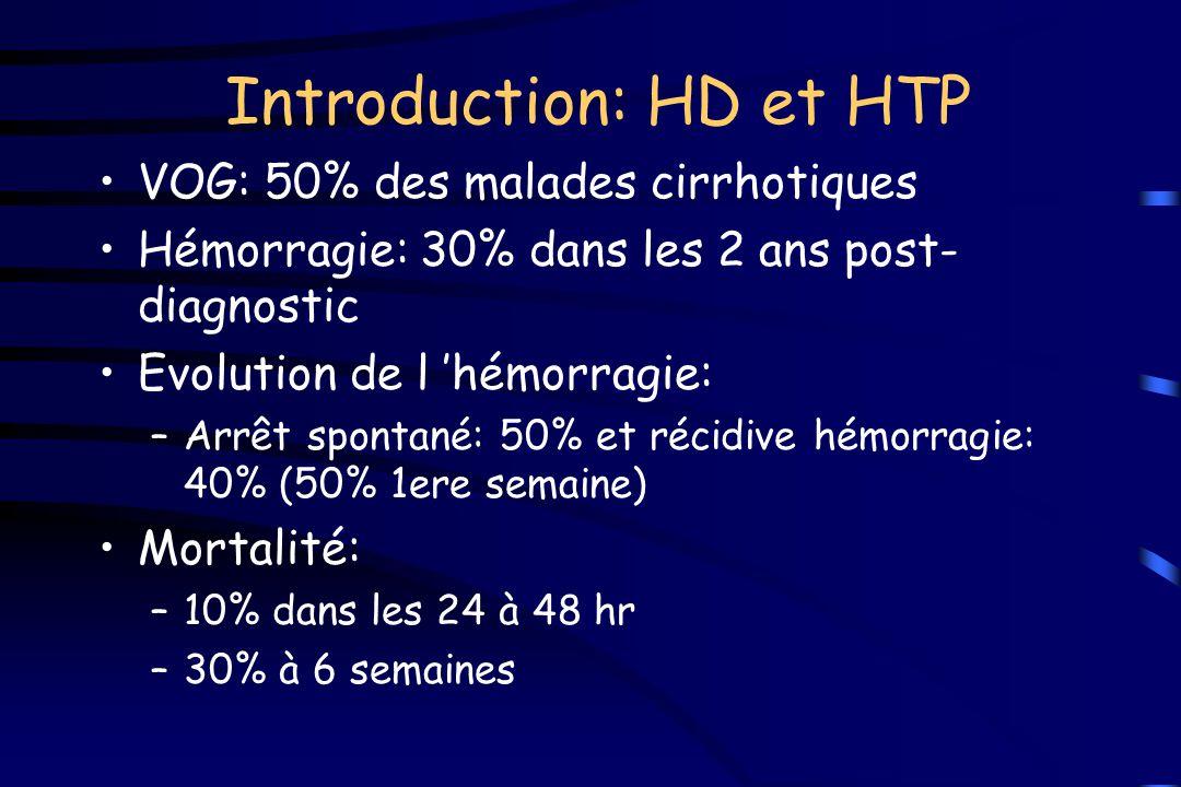Introduction: HD et HTP