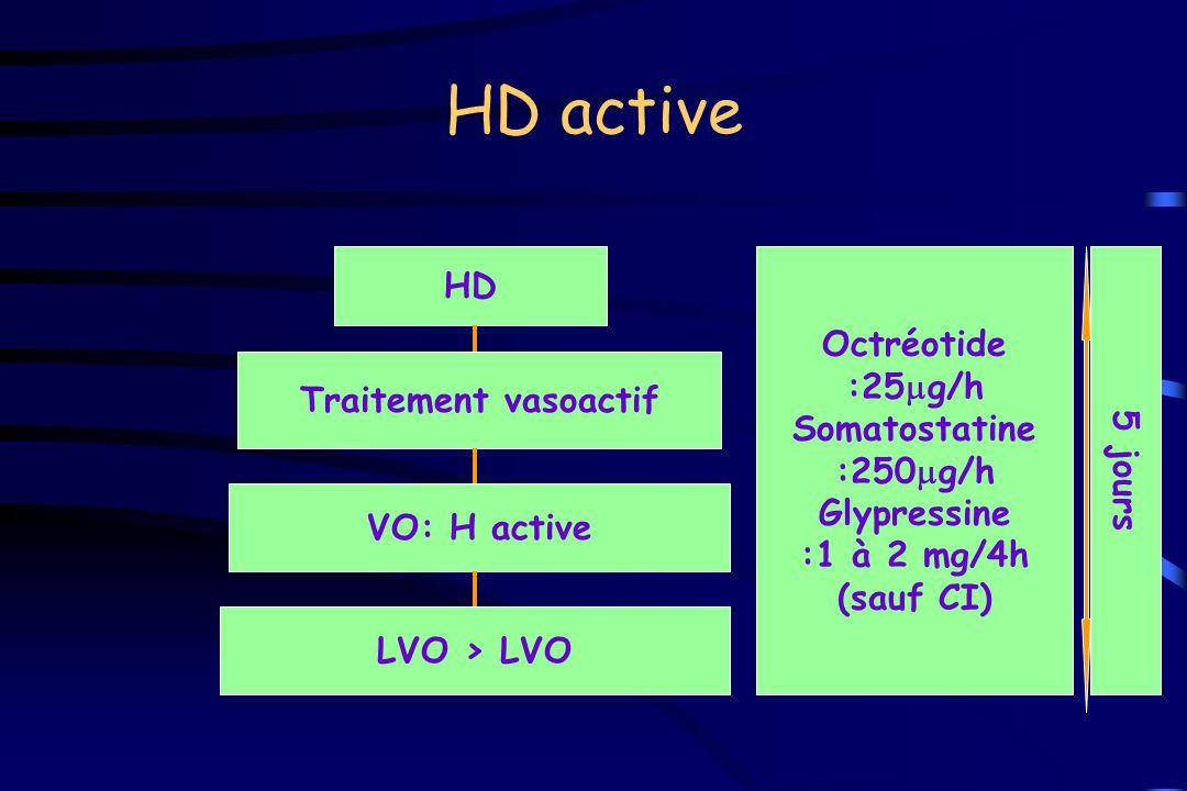 HD active HD Octréotide :25mg/h Somatostatine :250mg/h