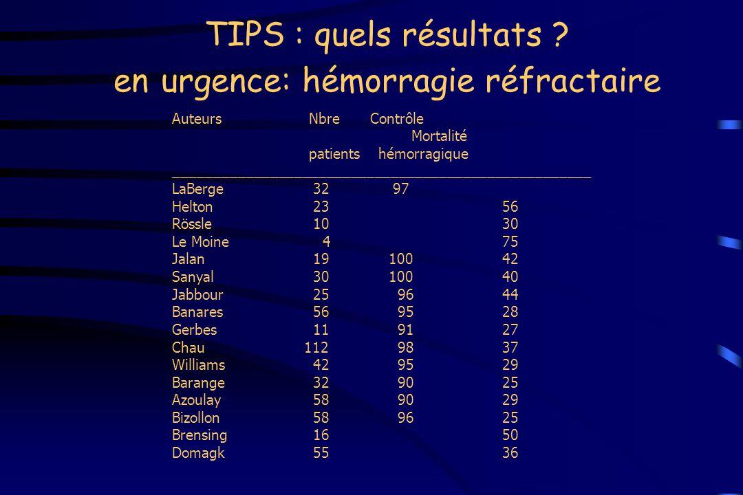 TIPS : quels résultats en urgence: hémorragie réfractaire
