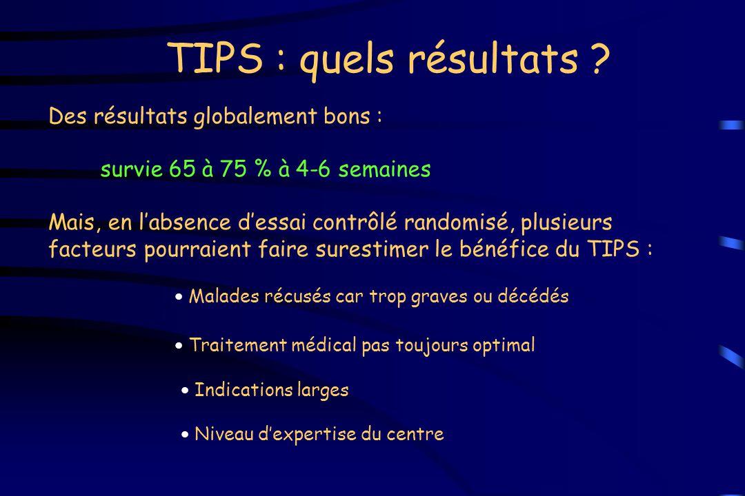 TIPS : quels résultats Des résultats globalement bons :