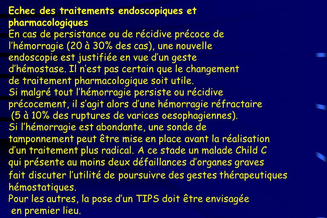 Echec des traitements endoscopiques et