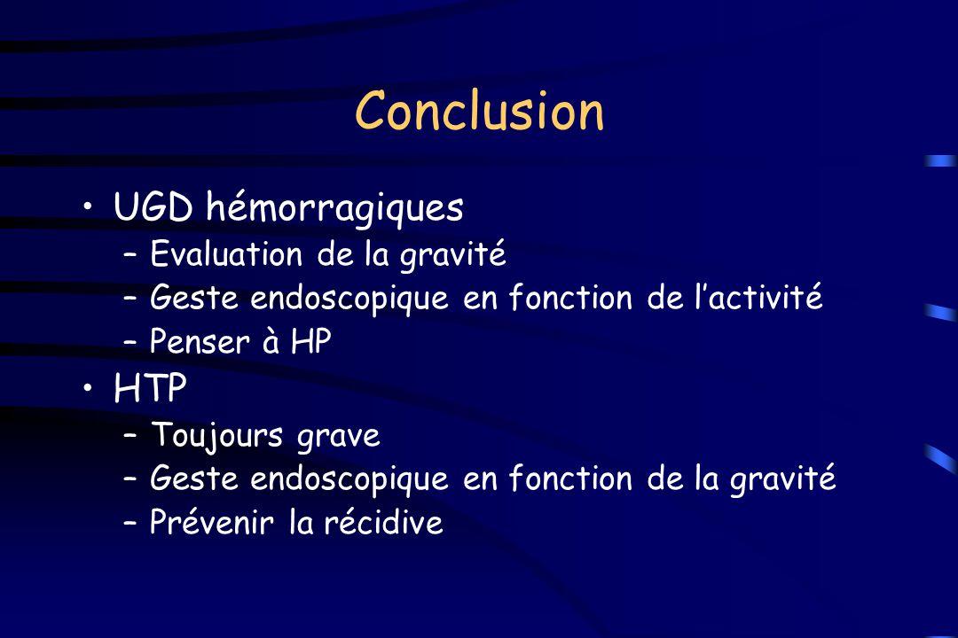 Conclusion UGD hémorragiques HTP Evaluation de la gravité