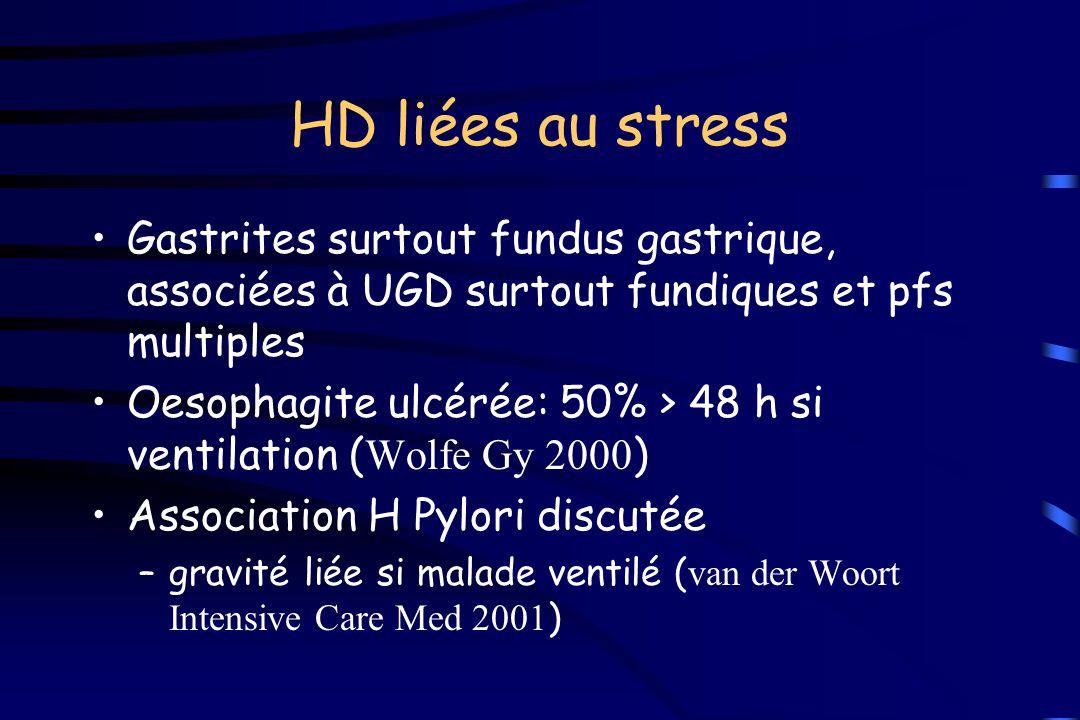 HD liées au stress Gastrites surtout fundus gastrique, associées à UGD surtout fundiques et pfs multiples.