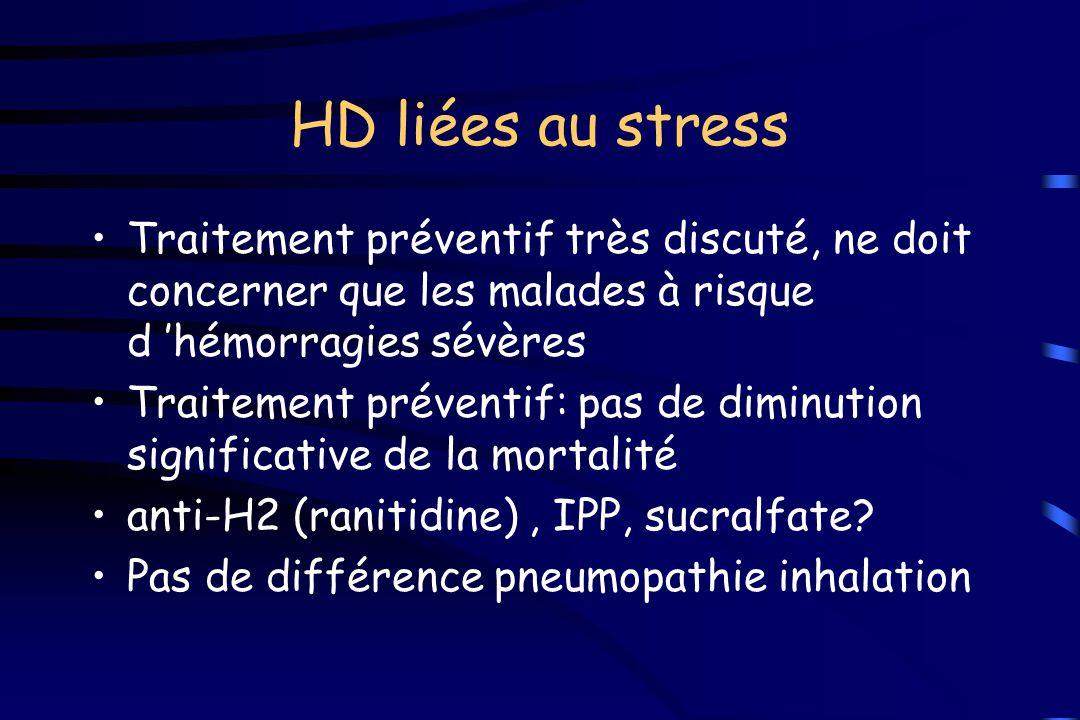 HD liées au stress Traitement préventif très discuté, ne doit concerner que les malades à risque d 'hémorragies sévères.