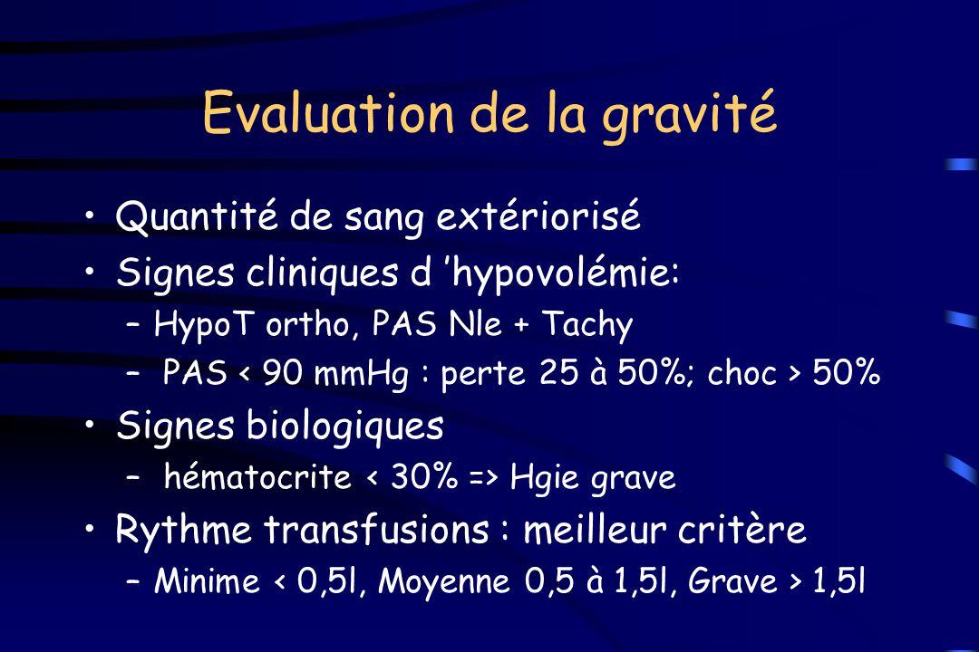 Evaluation de la gravité