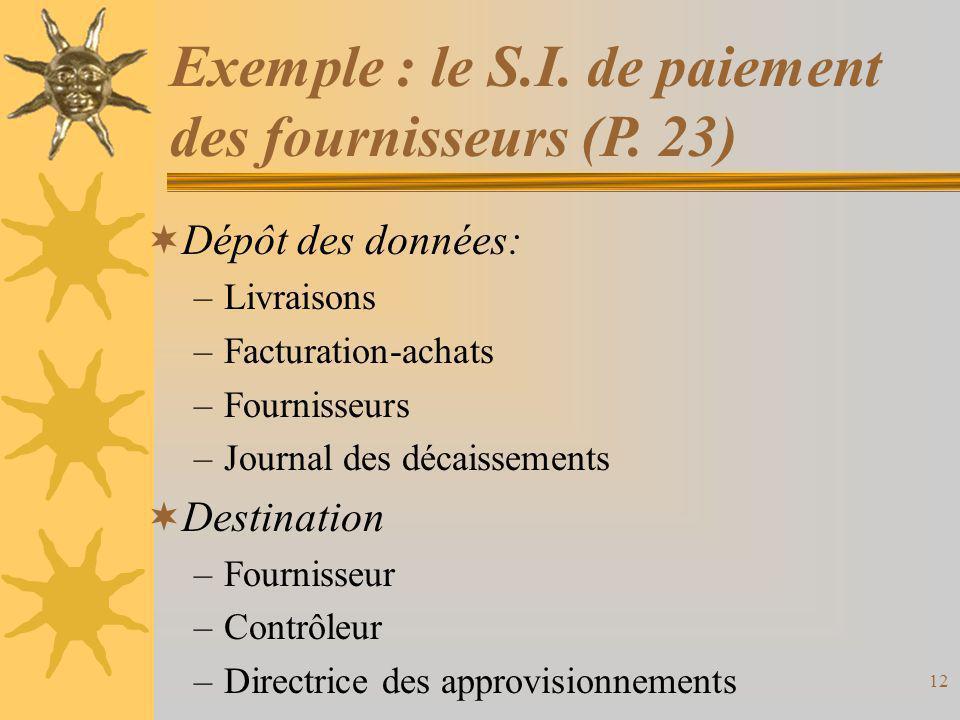 Exemple : le S.I. de paiement des fournisseurs (P. 23)