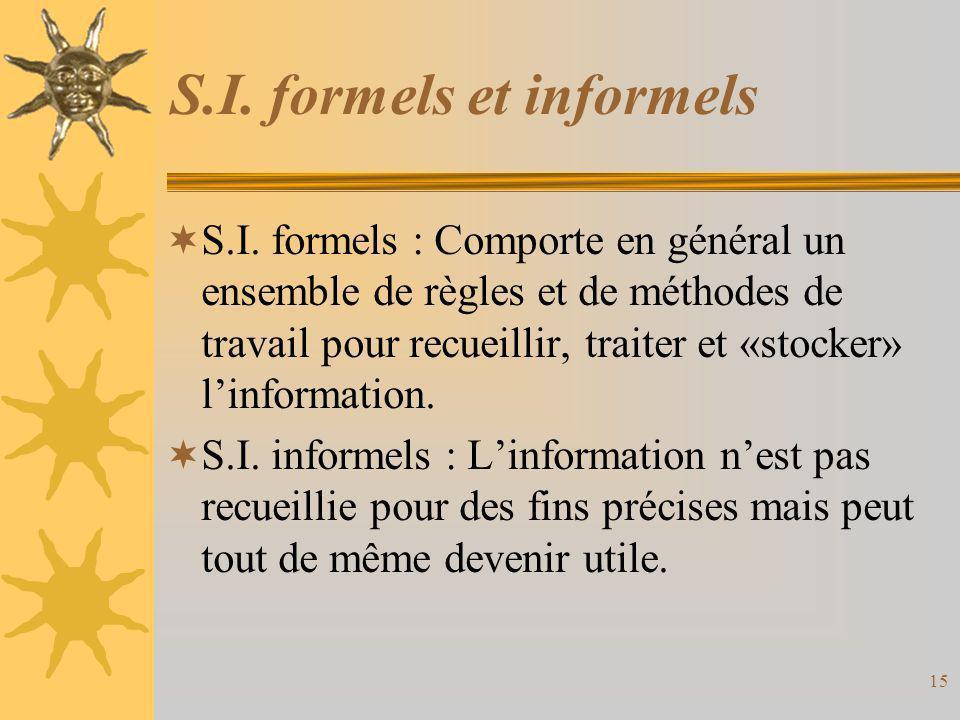 S.I. formels et informels
