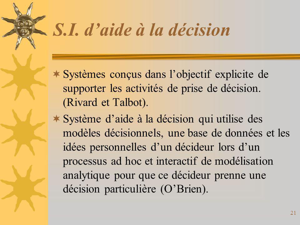 S.I. d'aide à la décision Systèmes conçus dans l'objectif explicite de supporter les activités de prise de décision. (Rivard et Talbot).