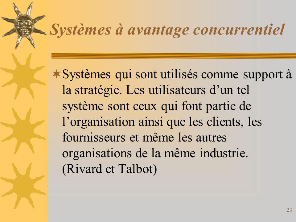 Systèmes à avantage concurrentiel