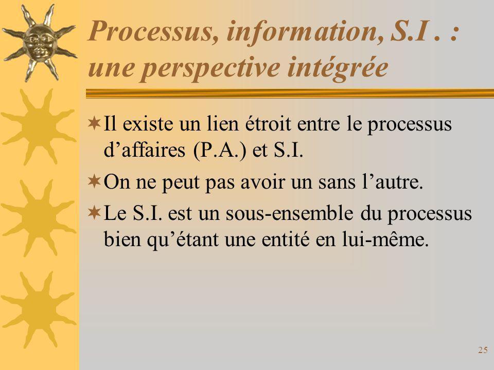 Processus, information, S.I . : une perspective intégrée