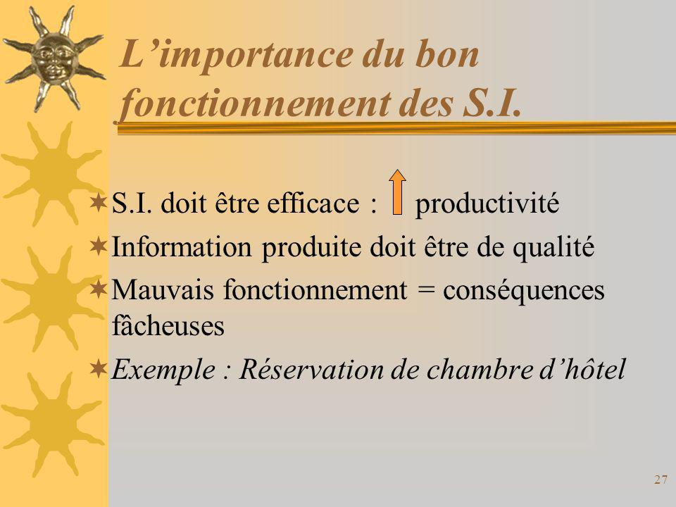 L'importance du bon fonctionnement des S.I.