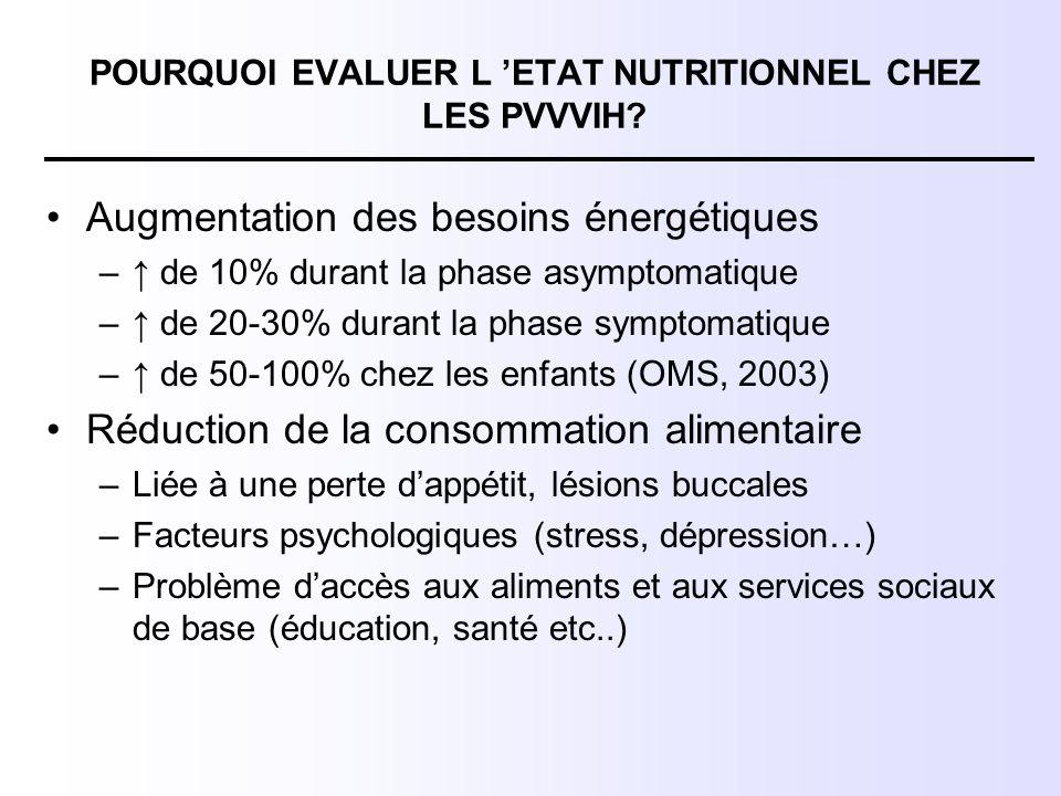 POURQUOI EVALUER L 'ETAT NUTRITIONNEL CHEZ LES PVVVIH