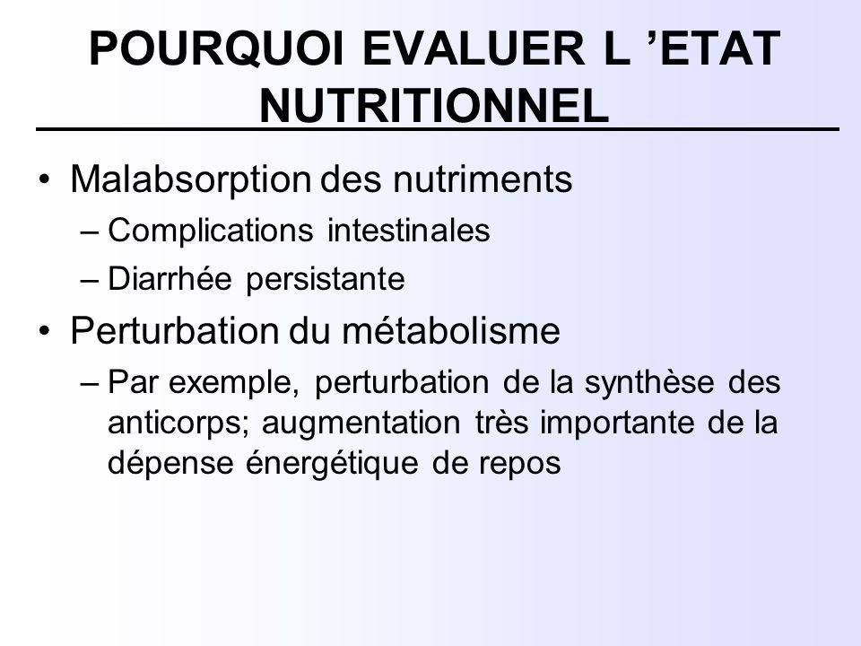 POURQUOI EVALUER L 'ETAT NUTRITIONNEL