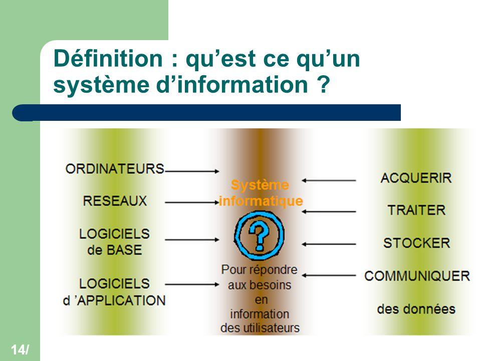 Définition : qu'est ce qu'un système d'information